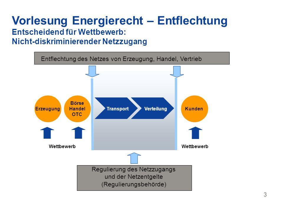 Vorlesung Energierecht – Entflechtung Entscheidend für Wettbewerb: Nicht-diskriminierender Netzzugang