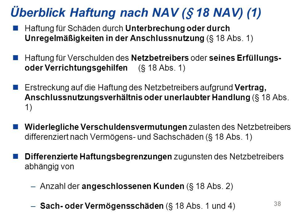 Überblick Haftung nach NAV (§ 18 NAV) (1)