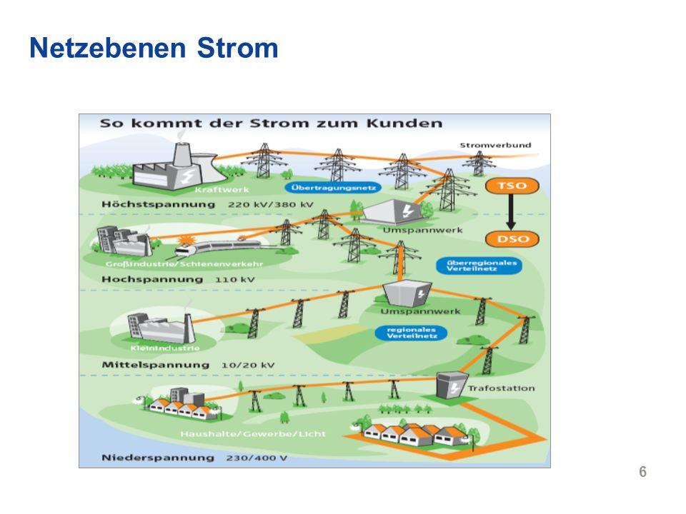 Netzebenen Strom RWE Konzern