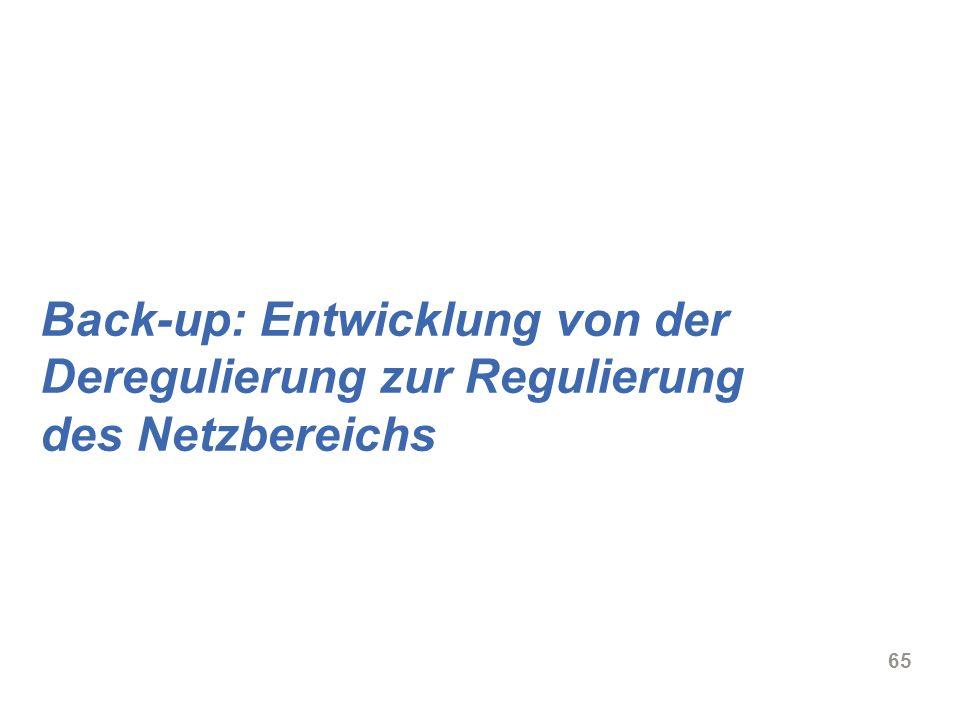 Back-up: Entwicklung von der Deregulierung zur Regulierung des Netzbereichs