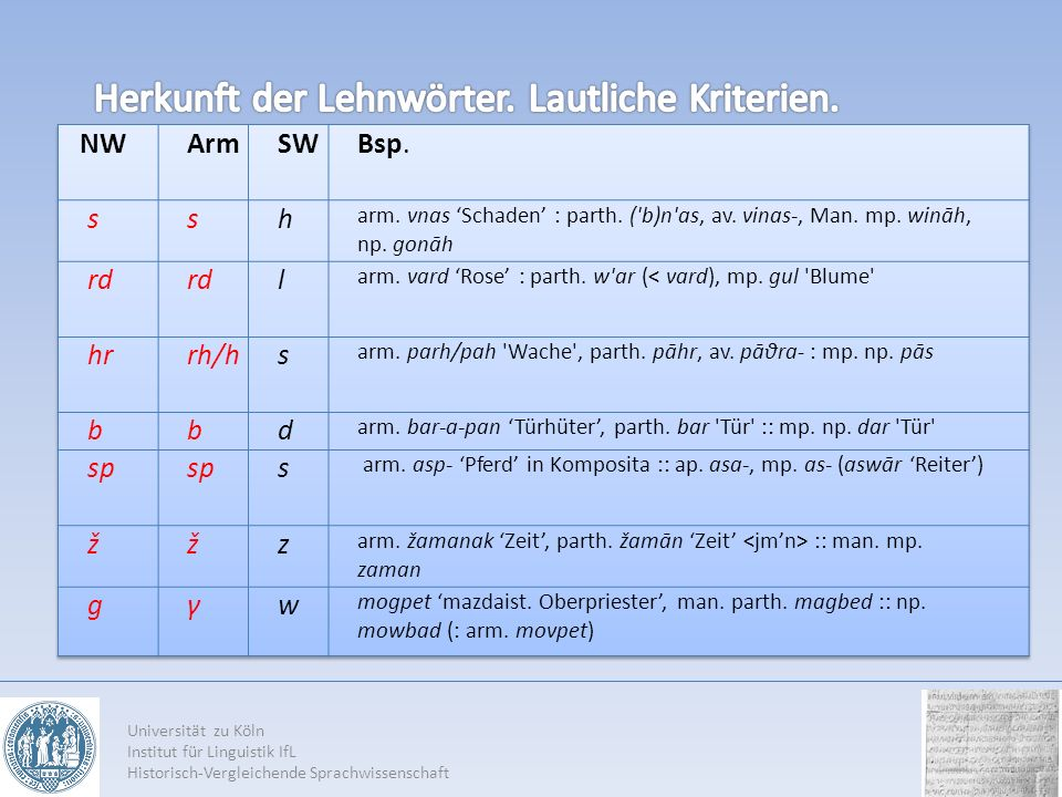 Herkunft der Lehnwörter. Lautliche Kriterien.
