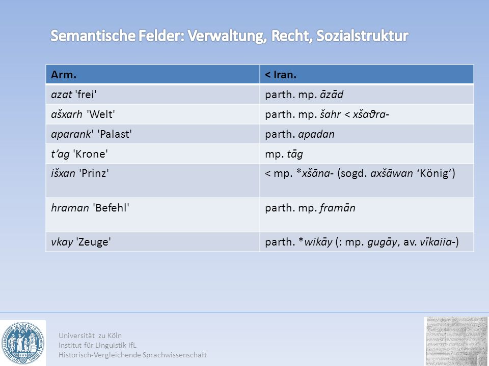 Semantische Felder: Verwaltung, Recht, Sozialstruktur