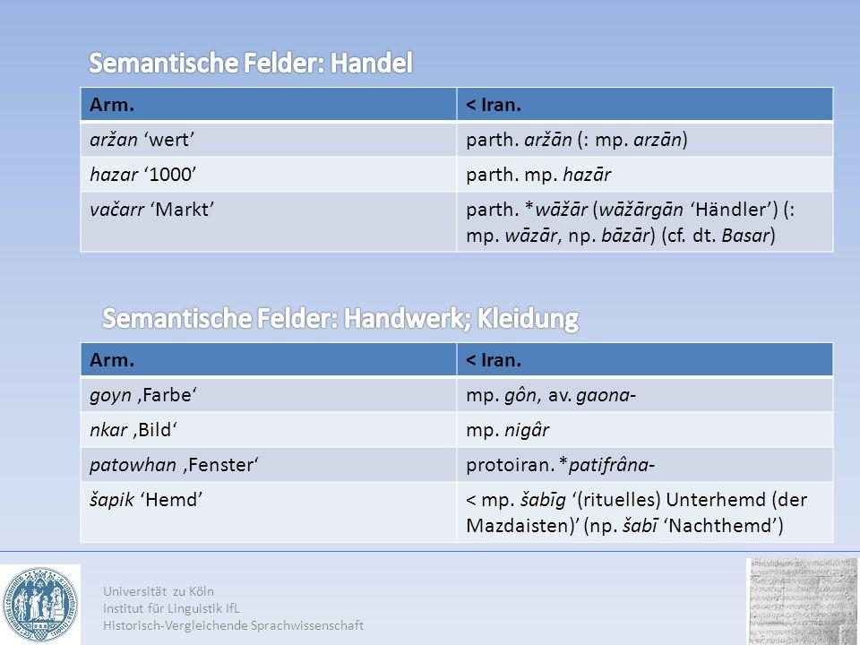 Semantische Felder: Handel