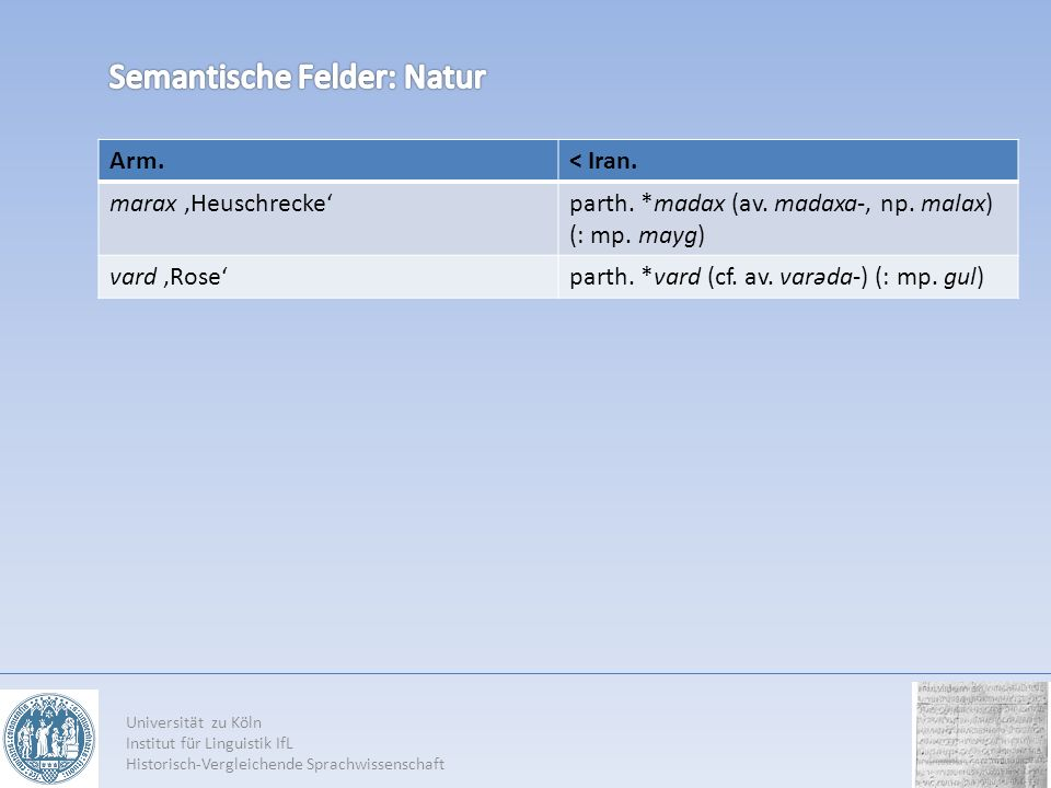 Semantische Felder: Natur