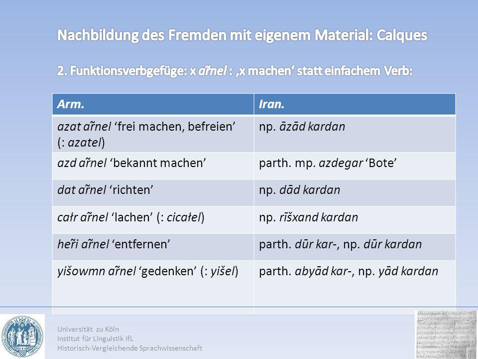 Nachbildung des Fremden mit eigenem Material: Calques