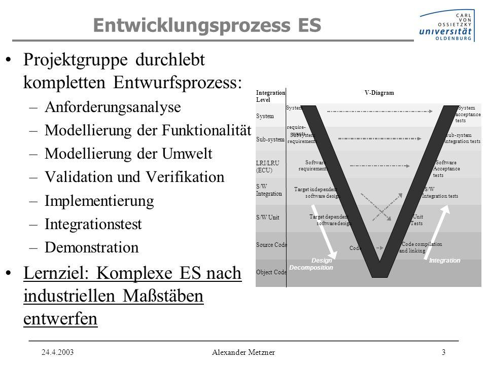 Entwicklungsprozess ES