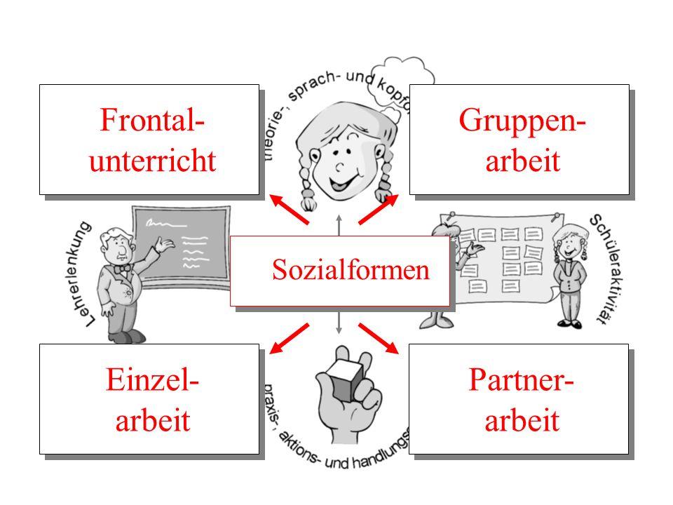 Frontal-unterricht Gruppen- arbeit Einzel- arbeit Partner- arbeit
