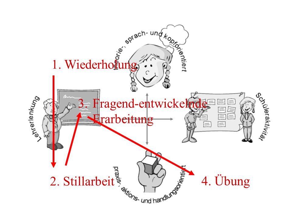 1. Wiederholung 3. Fragend-entwickelnde Erarbeitung 2. Stillarbeit 4. Übung 2. Stillarbeit