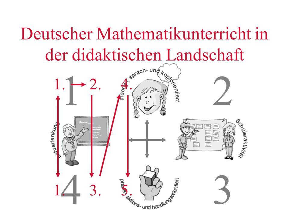 Deutscher Mathematikunterricht in der didaktischen Landschaft