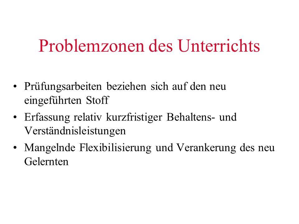 Problemzonen des Unterrichts