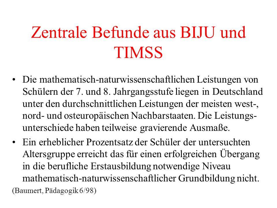 Zentrale Befunde aus BIJU und TIMSS