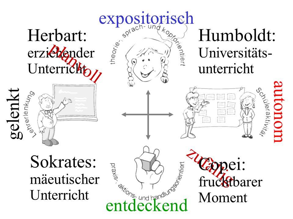 expositorischHerbart: erziehenderUnterricht. Humboldt: Universitäts-unterricht. planvoll. autonom.