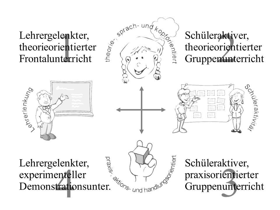 1 2 4 3 Lehrergelenkter, theorieorientierter Frontalunterricht
