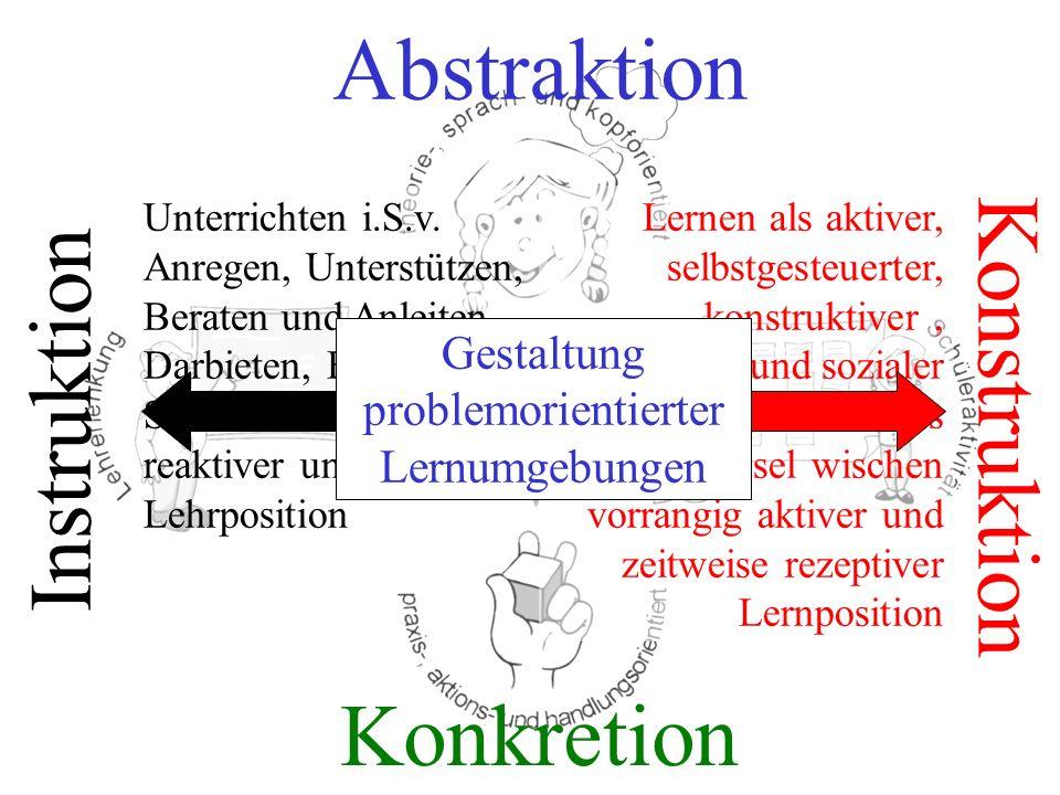 Abstraktion Konstruktion Instruktion Konkretion Gestaltung