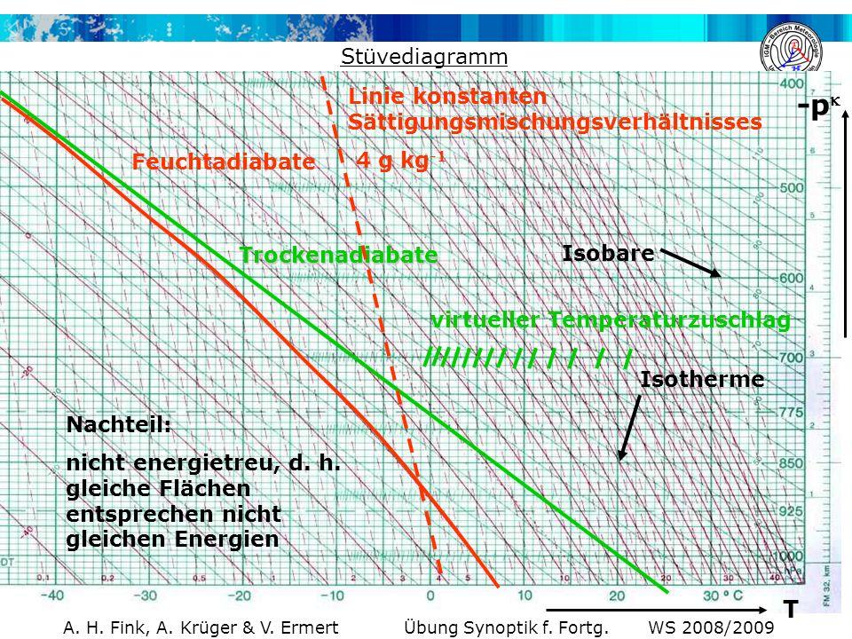 -p T Stüvediagramm Linie konstanten Sättigungsmischungsverhältnisses