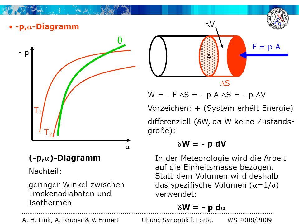  V -p,-Diagramm F = p A - p A S W = - F S = - p A S = - p V