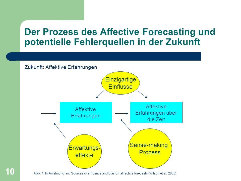 Der Prozess des Affective Forecasting und potentielle Fehlerquellen in der Zukunft