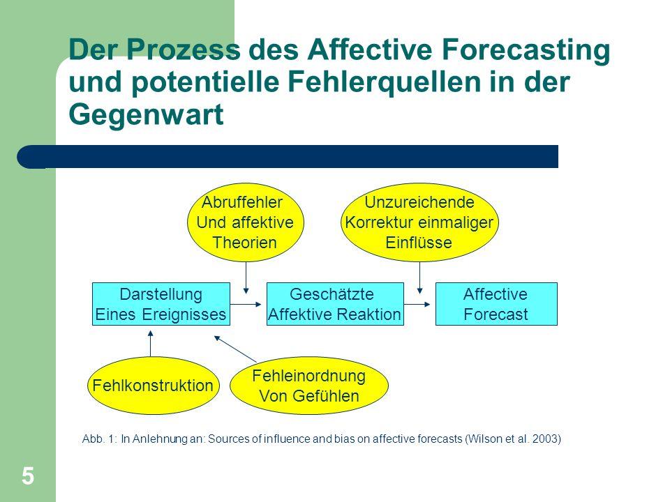 Der Prozess des Affective Forecasting und potentielle Fehlerquellen in der Gegenwart