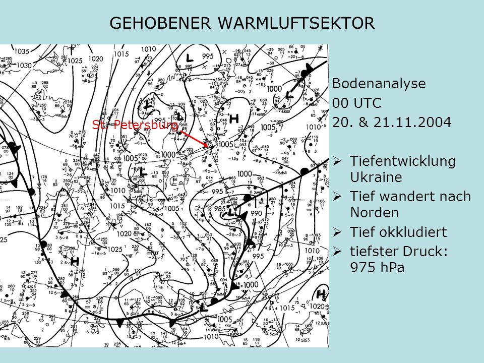 GEHOBENER WARMLUFTSEKTOR
