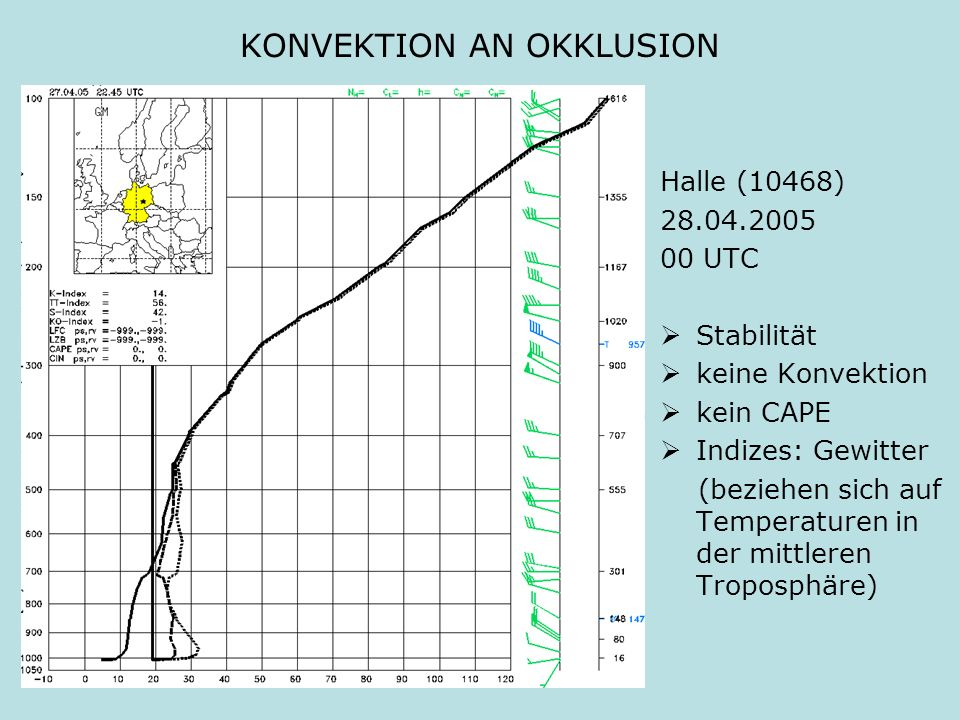 KONVEKTION AN OKKLUSION