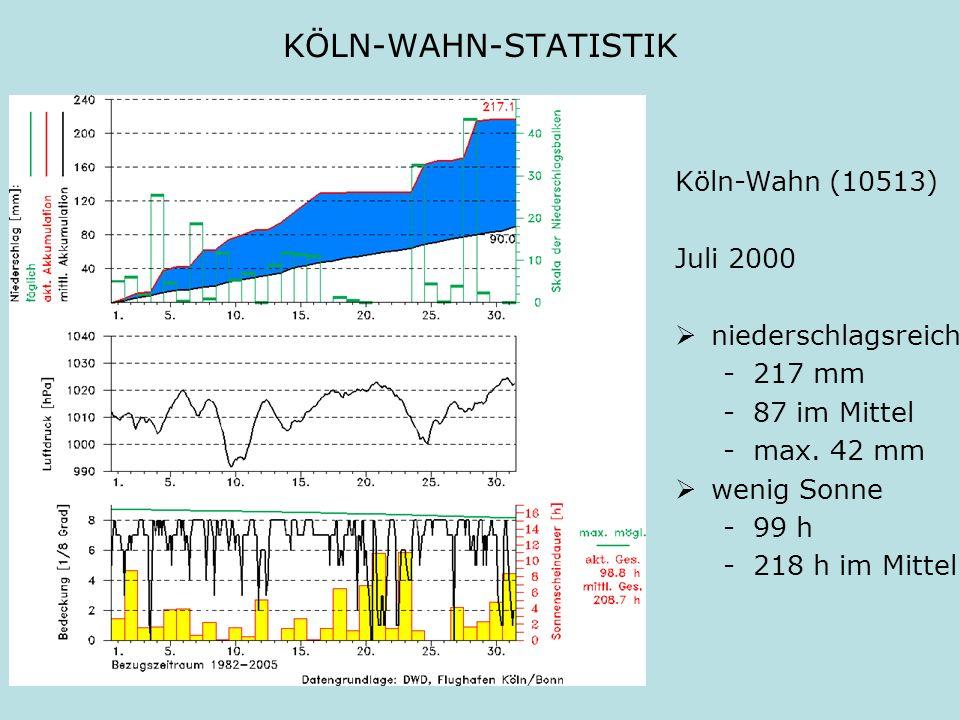 KÖLN-WAHN-STATISTIK Köln-Wahn (10513) Juli 2000 niederschlagsreich