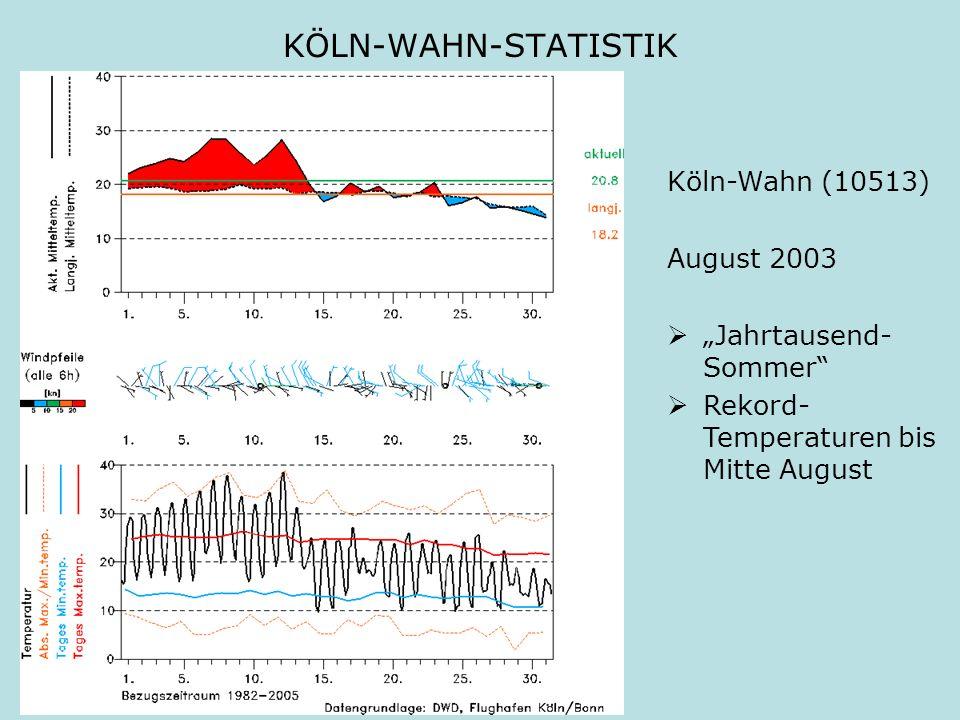 """KÖLN-WAHN-STATISTIK Köln-Wahn (10513) August 2003 """"Jahrtausend-Sommer"""