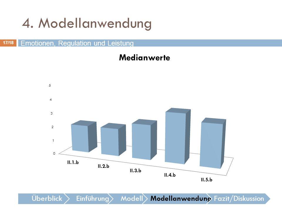 4. Modellanwendung Emotionen, Regulation und Leistung Überblick