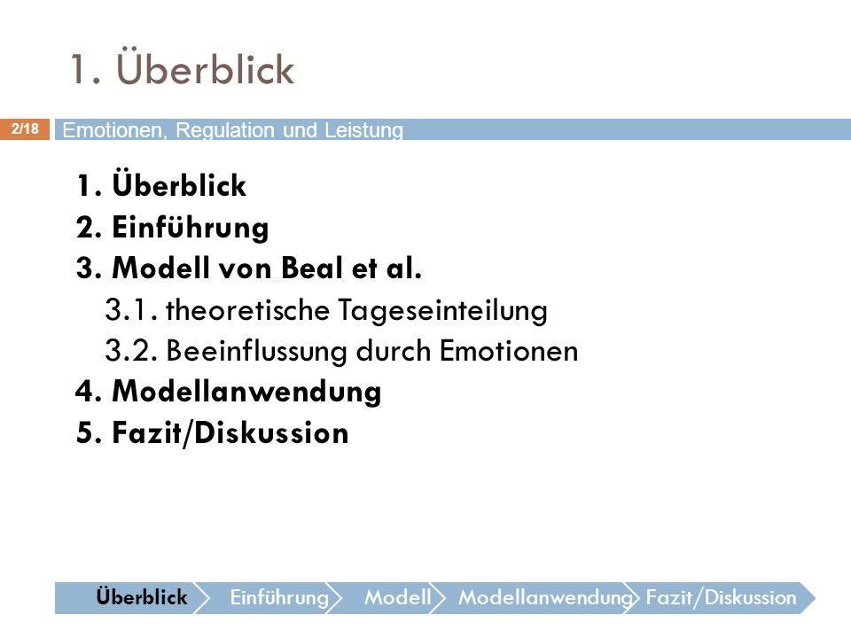 1. Überblick 1. Überblick 2. Einführung 3. Modell von Beal et al.