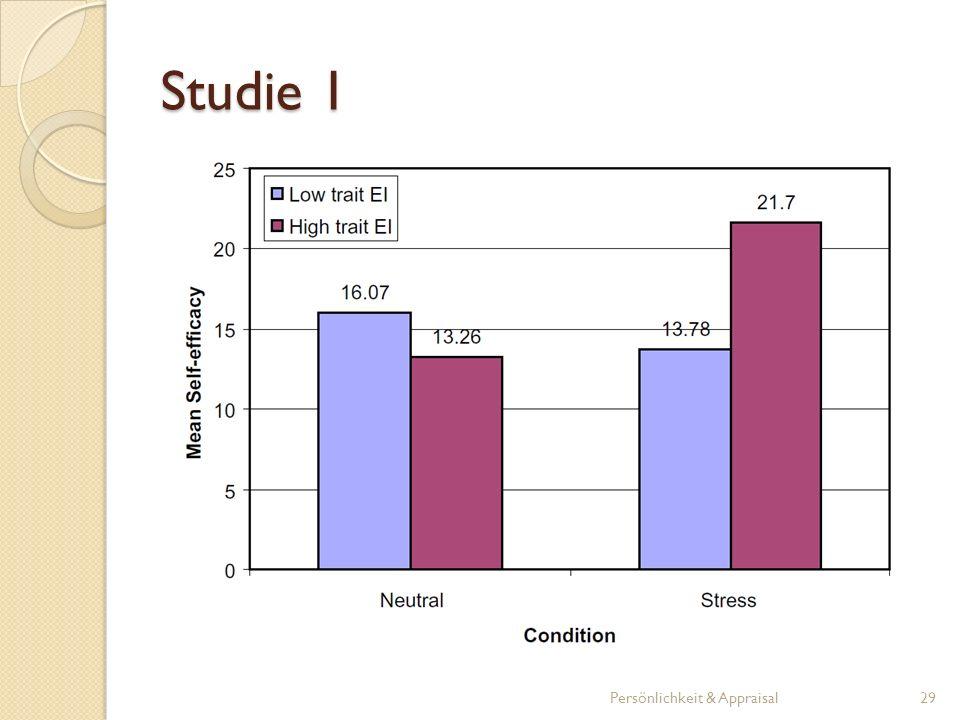 Studie 1 Persönlichkeit & Appraisal