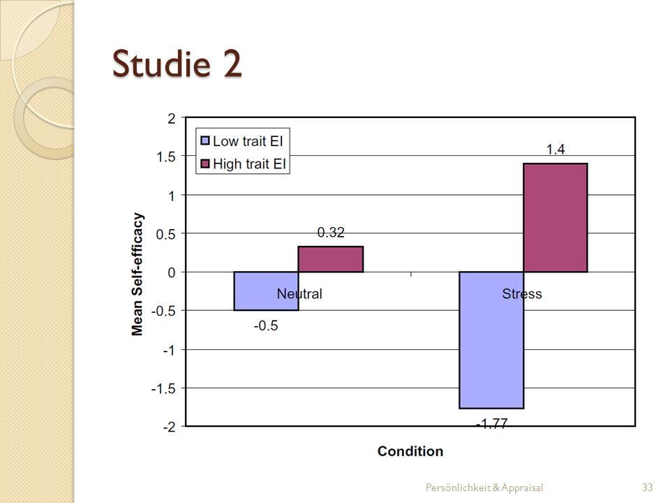 Studie 2 Persönlichkeit & Appraisal