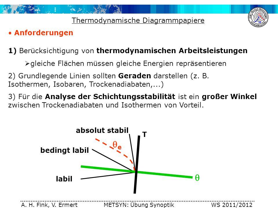 e  Thermodynamische Diagrammpapiere Anforderungen