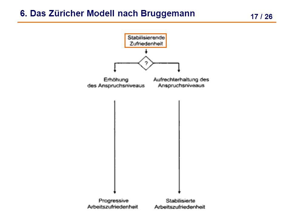 6. Das Züricher Modell nach Bruggemann