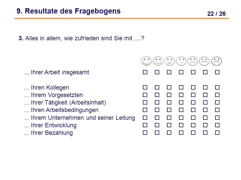 9. Resultate des Fragebogens