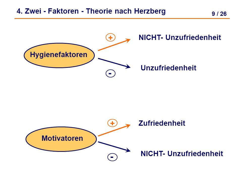 - - + + 4. Zwei - Faktoren - Theorie nach Herzberg