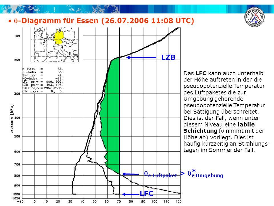 -Diagramm für Essen (26.07.2006 11:08 UTC)