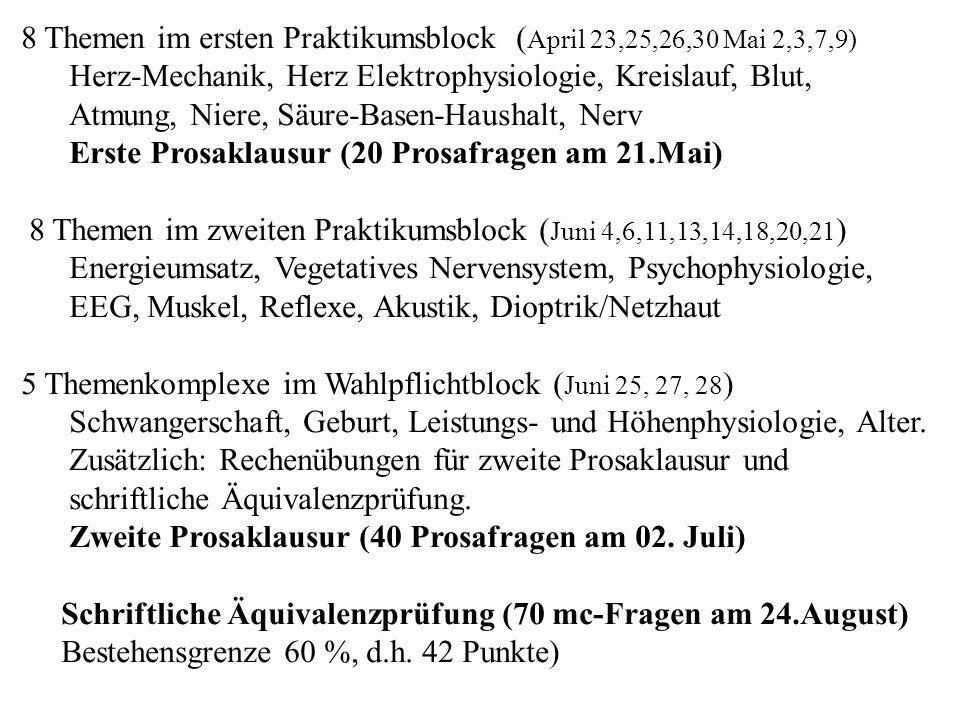 8 Themen im ersten Praktikumsblock (April 23,25,26,30 Mai 2,3,7,9)