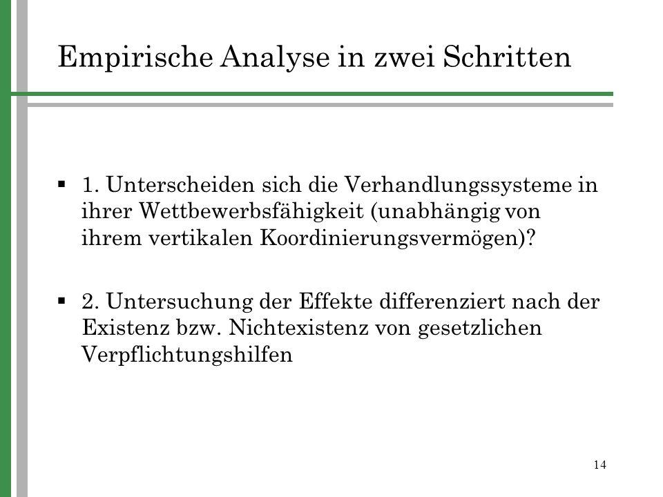 Empirische Analyse in zwei Schritten