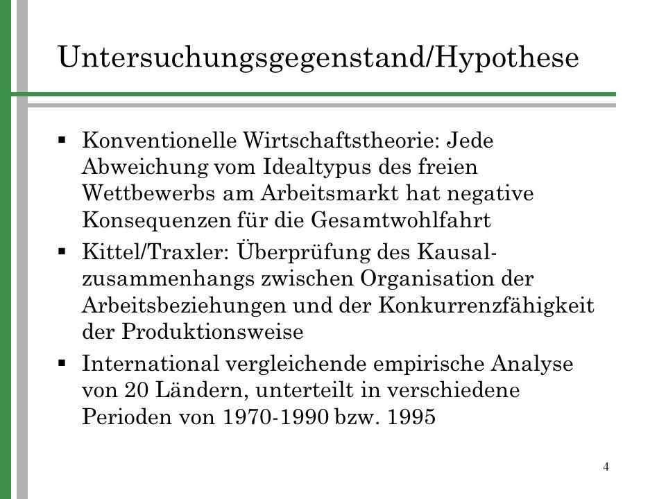 Untersuchungsgegenstand/Hypothese