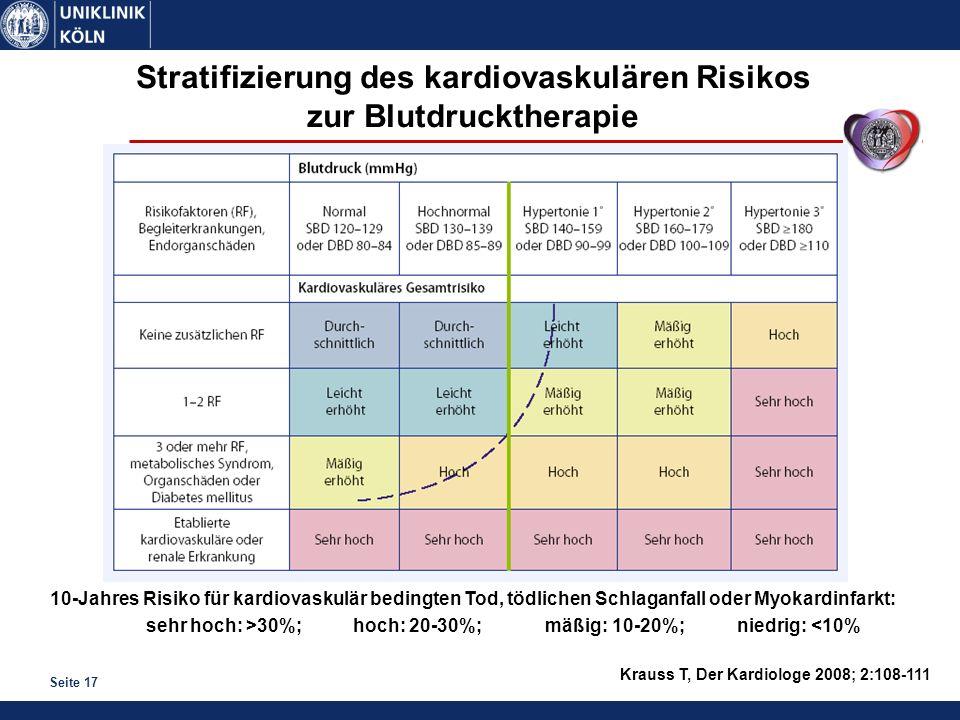 Stratifizierung des kardiovaskulären Risikos zur Blutdrucktherapie