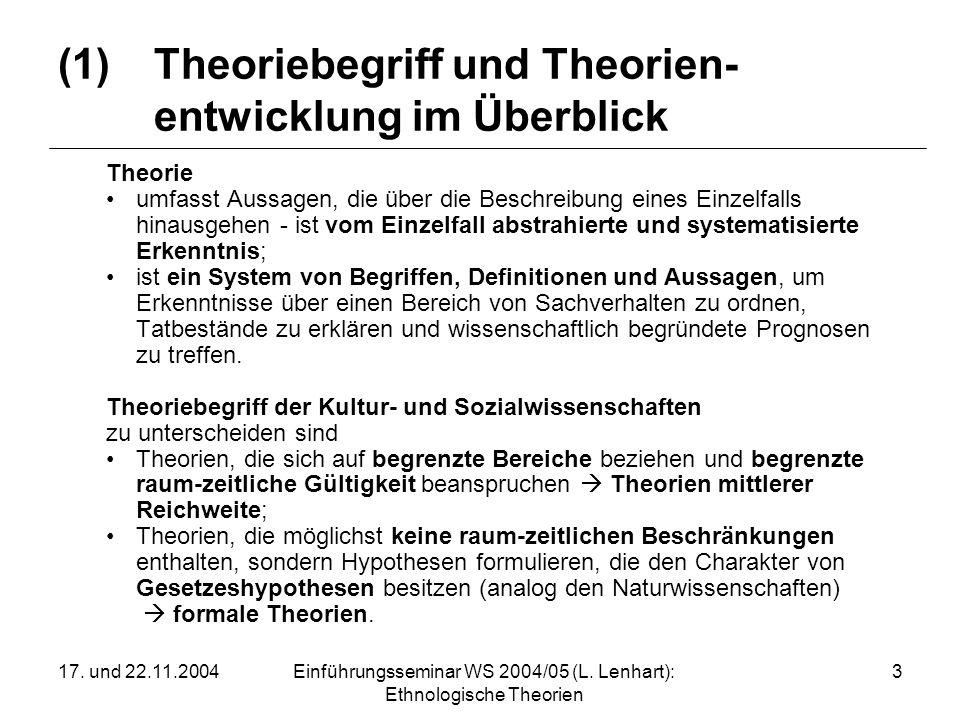 (1) Theoriebegriff und Theorien- entwicklung im Überblick