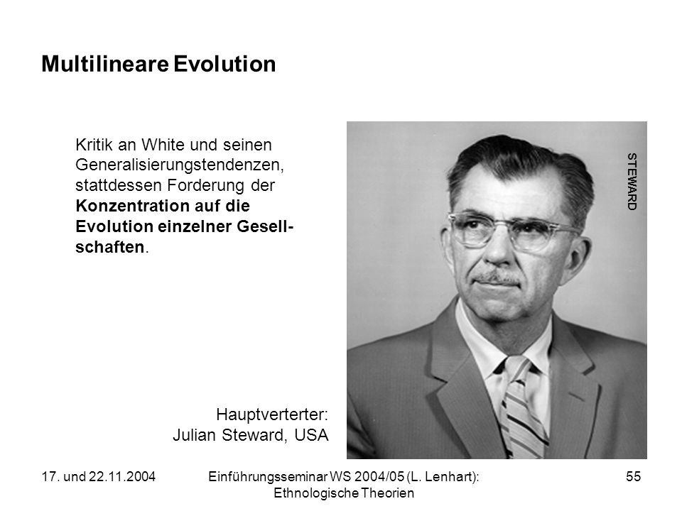 Multilineare Evolution