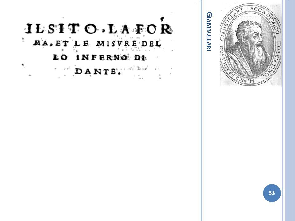 De l sito, forma, et misure, dello Inferno di Dante.