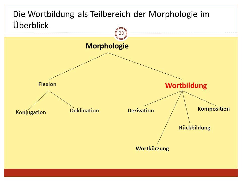 Die Wortbildung als Teilbereich der Morphologie im Überblick