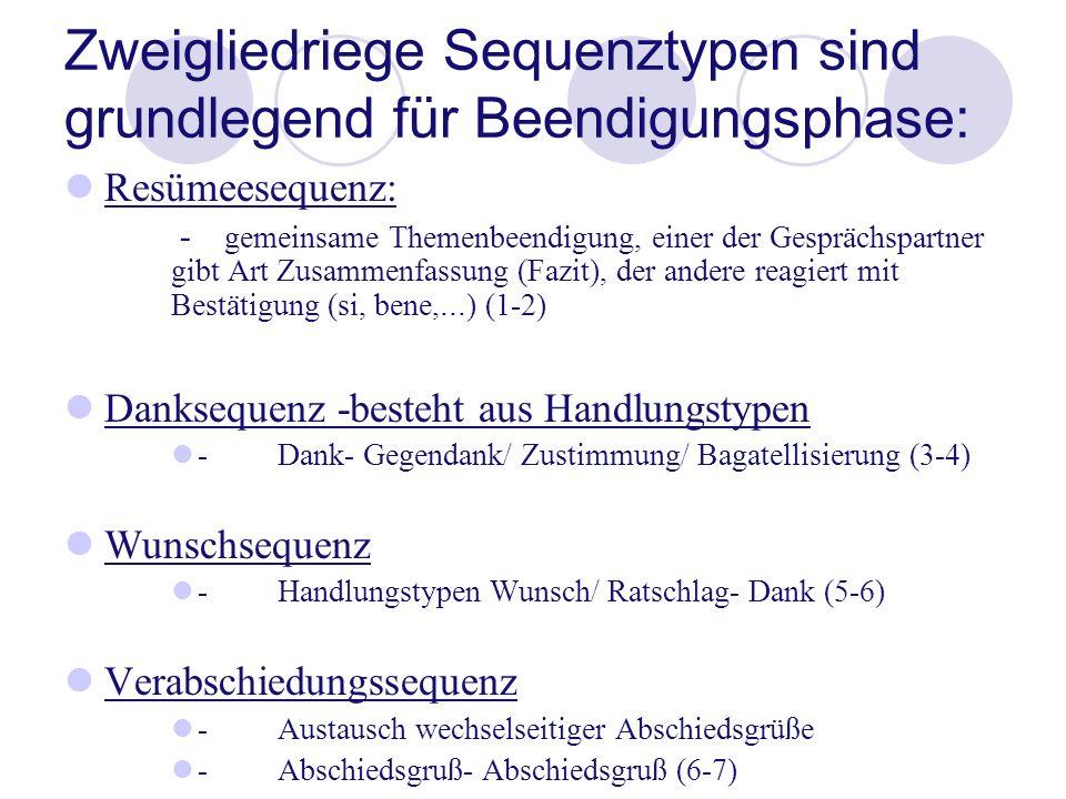 Zweigliedriege Sequenztypen sind grundlegend für Beendigungsphase: