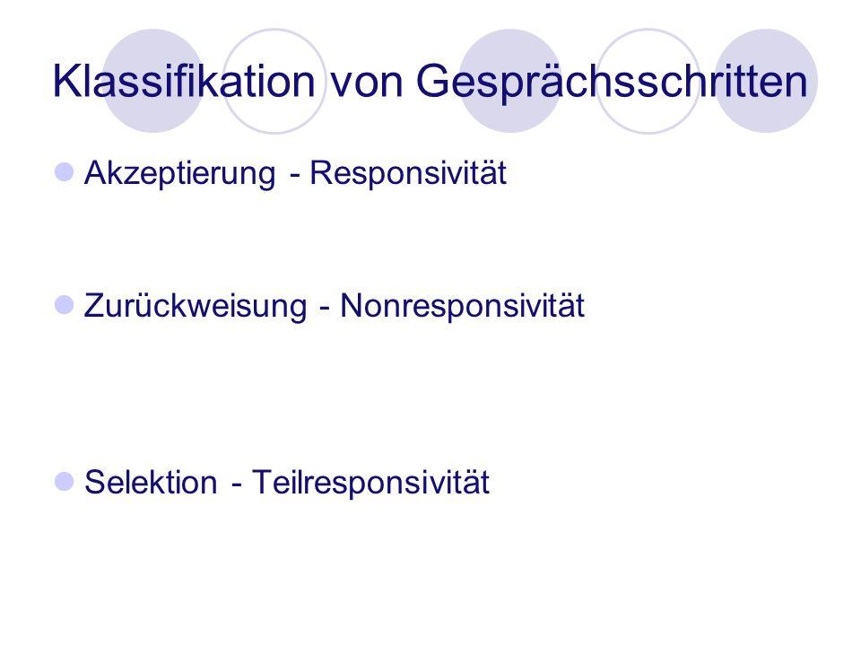 Klassifikation von Gesprächsschritten