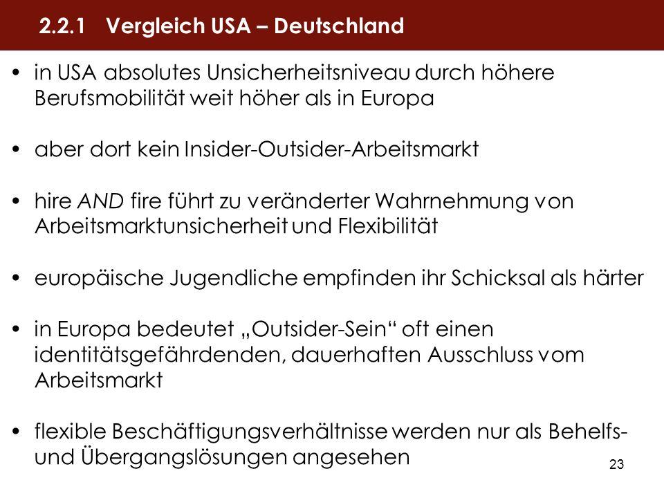 2.2.1 Vergleich USA – Deutschland