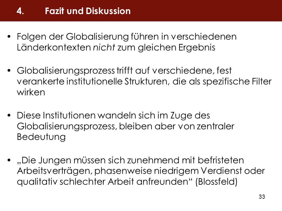 4. Fazit und Diskussion Folgen der Globalisierung führen in verschiedenen Länderkontexten nicht zum gleichen Ergebnis.