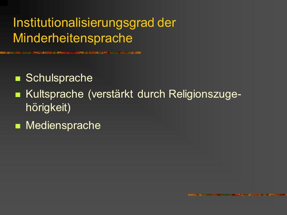 Institutionalisierungsgrad der Minderheitensprache
