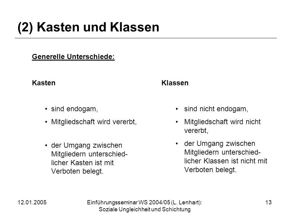 (2) Kasten und Klassen Generelle Unterschiede: Kasten sind endogam,