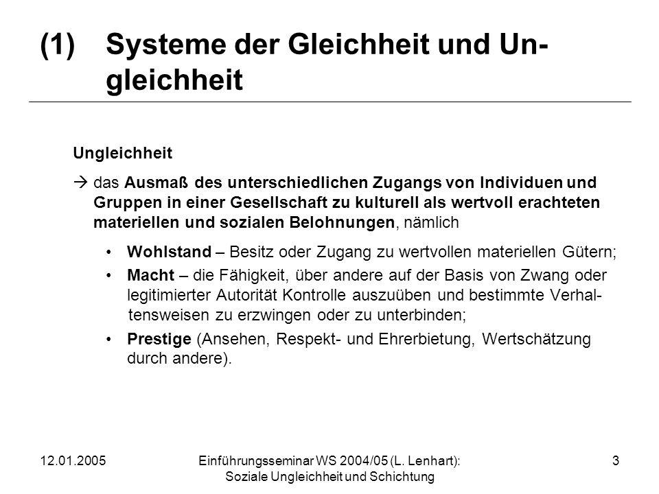 (1) Systeme der Gleichheit und Un- gleichheit